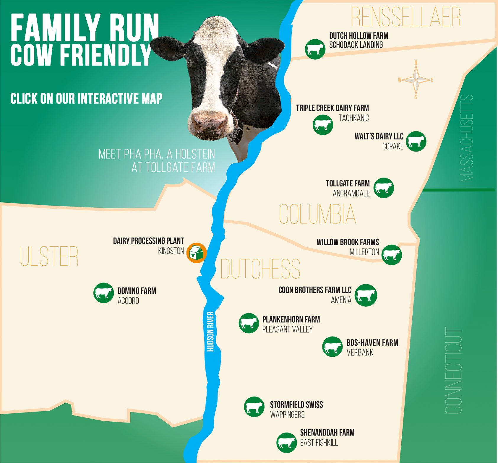 Our Farmers – Hudson Valley Fresh Dairy